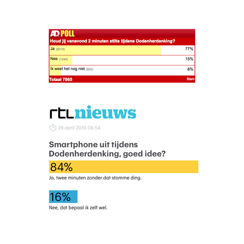 polls with extremely positive results